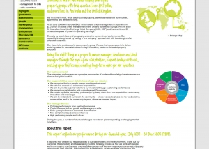 Stockland Sustainability Report 2008