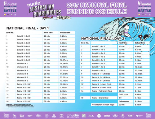 Australian Boardrider Battle Final – Running Schedule