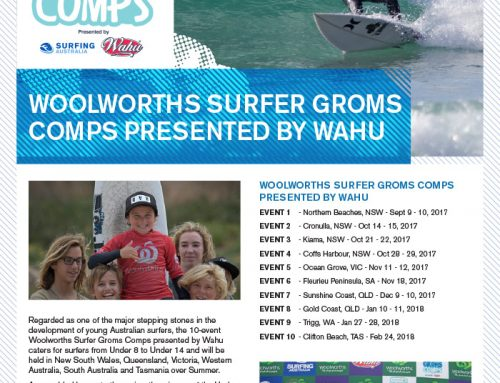 Surfing Australia – Event Overview Information
