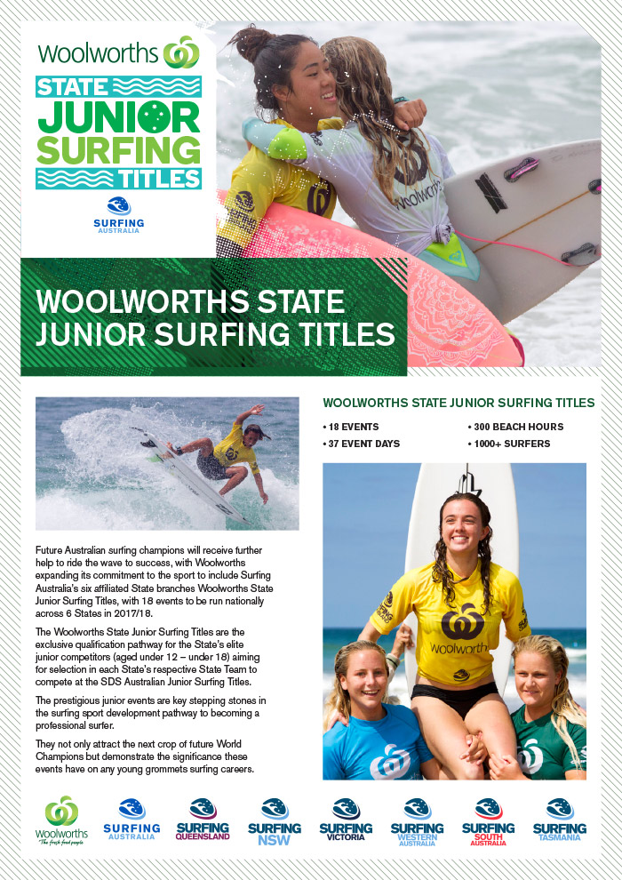 Surfing Australia - Event Overview Information